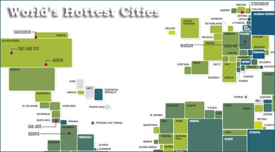 hottest_cities